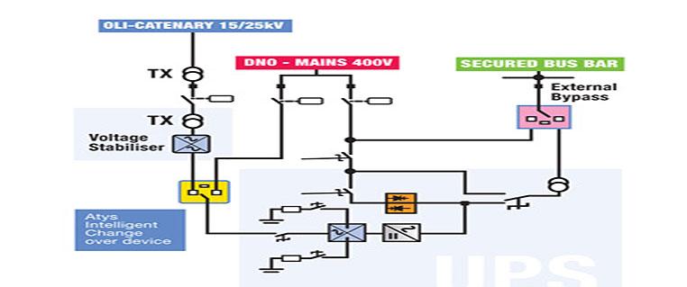 ups socomec masterys ip rail oli rh pooyapishro com Eaton UPS Socomec Philippines